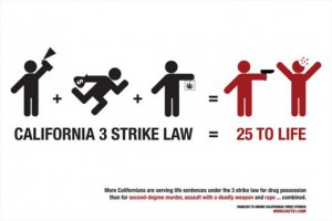 an analysis of the three strike law in california Depaul law review volume 47 issue 3spring 1998 article 6 legislative prerogative vs judicial discretion: california's three strikes law takes a hit.