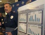 lapd crime report