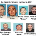 suspects-post-sg-2014-big-hazard