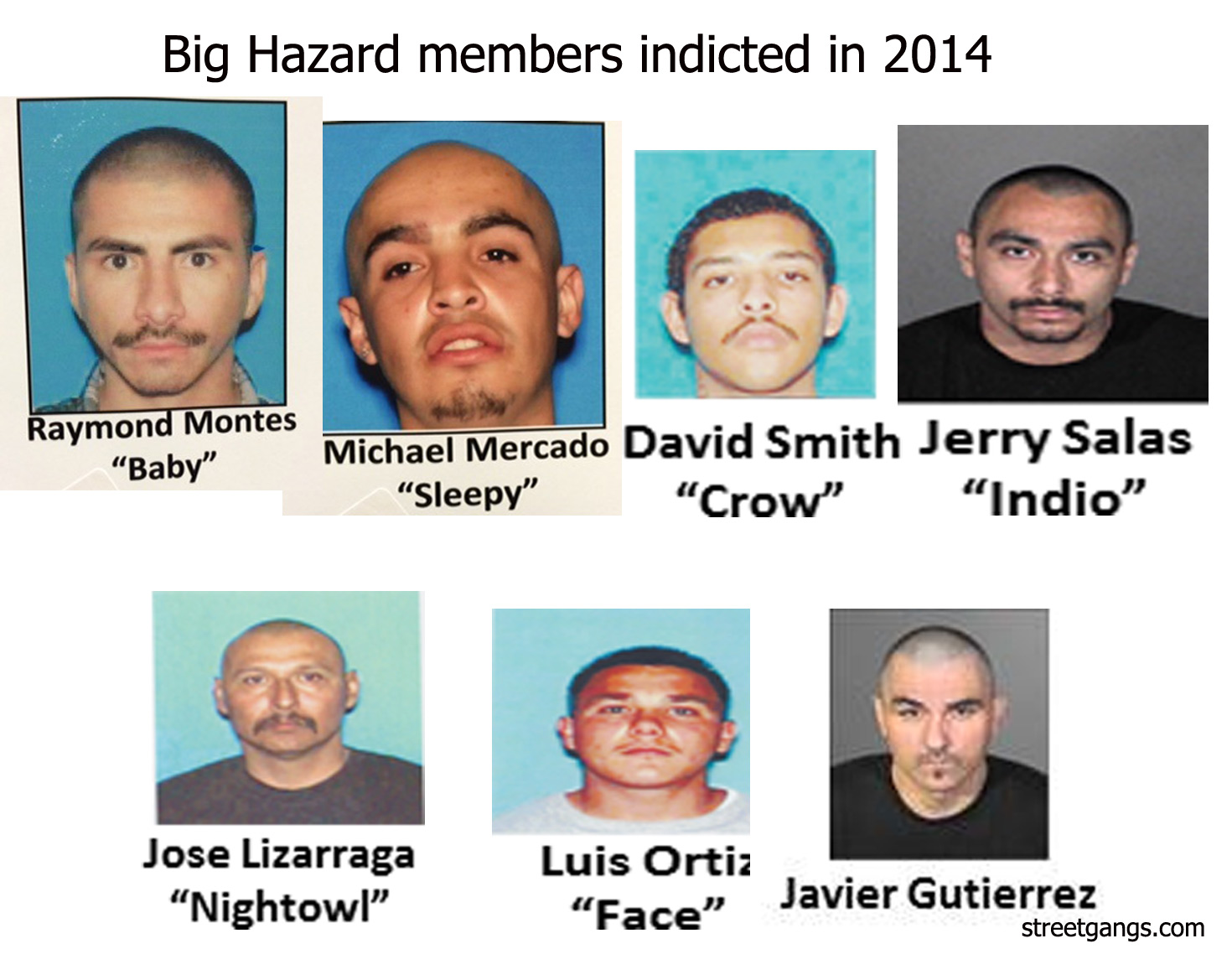 Boyle Heights gang, Big Hazard, indicted by Justice Department ...