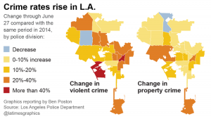 lapd crime rate